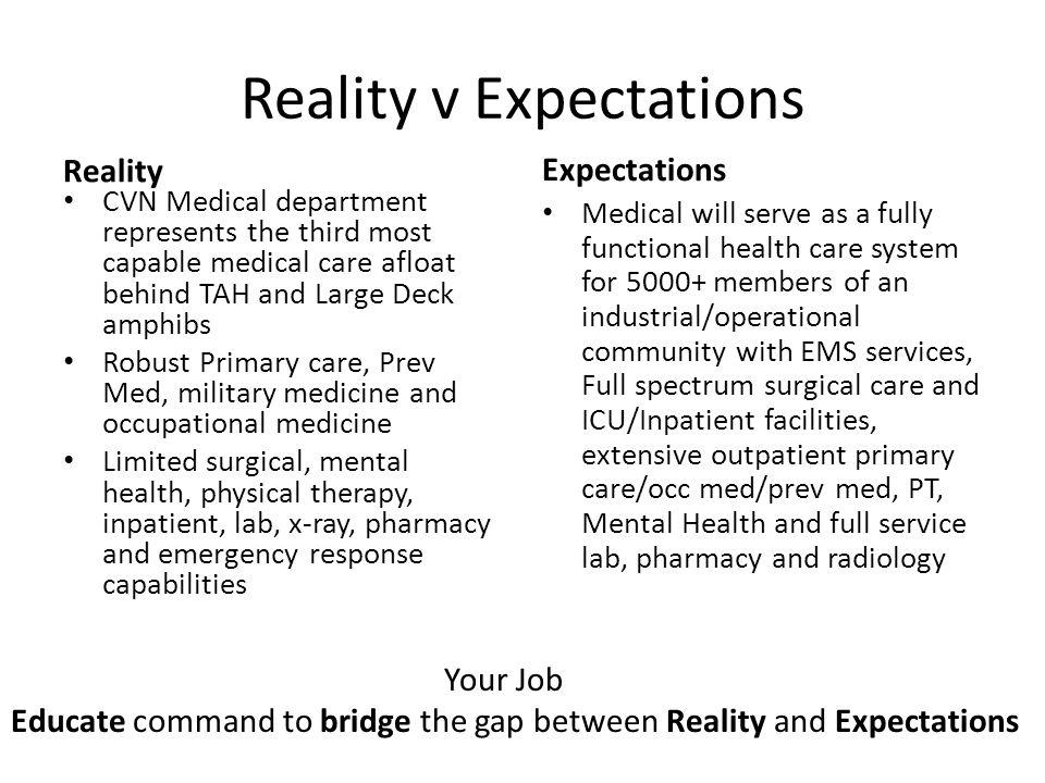 Reality v Expectations