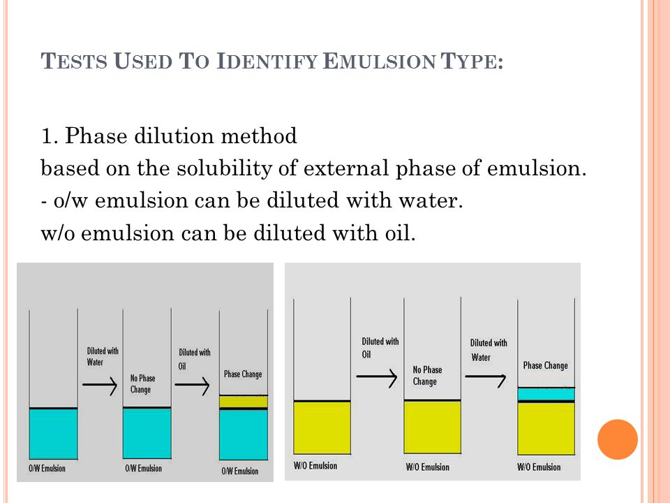 Tests Used To Identify Emulsion Type:
