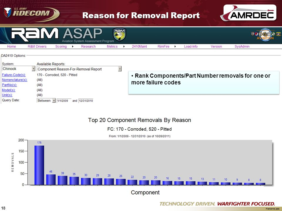Reason for Removal Report