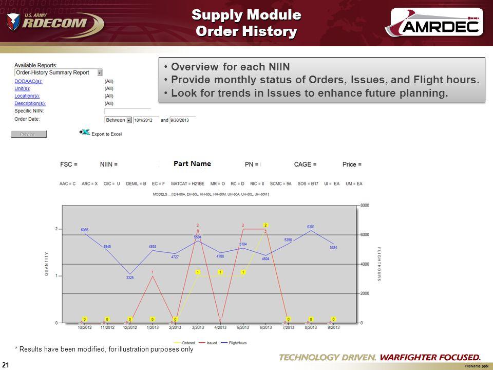 Supply Module Order History