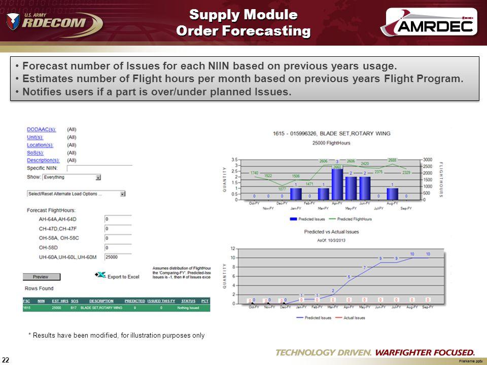 Supply Module Order Forecasting