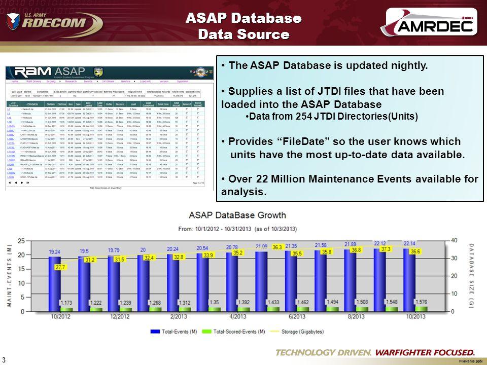 ASAP Database Data Source
