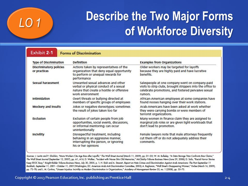 Describe the Two Major Forms of Workforce Diversity