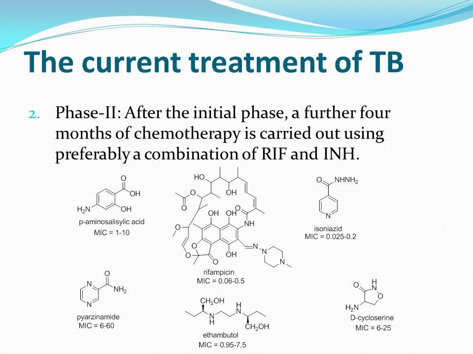 The current treatment of TB