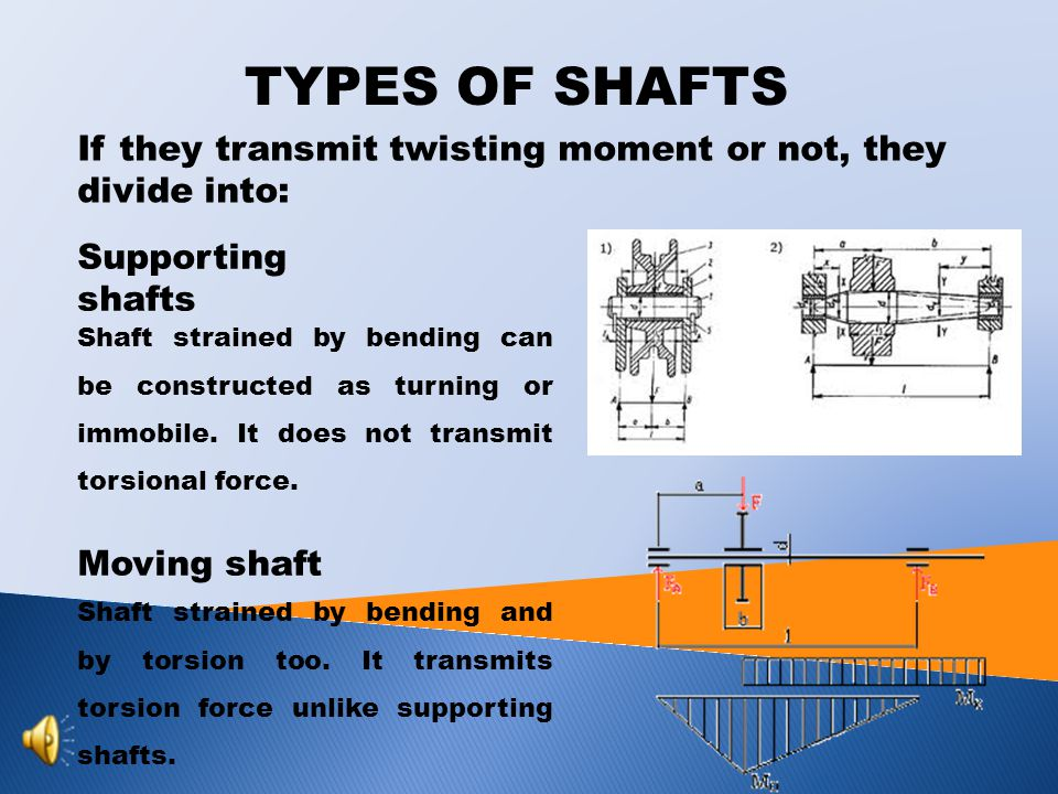TYPES OF SHAFTS If they transmit twisting moment or not, they divide into: Supporting shafts. Moving shaft.