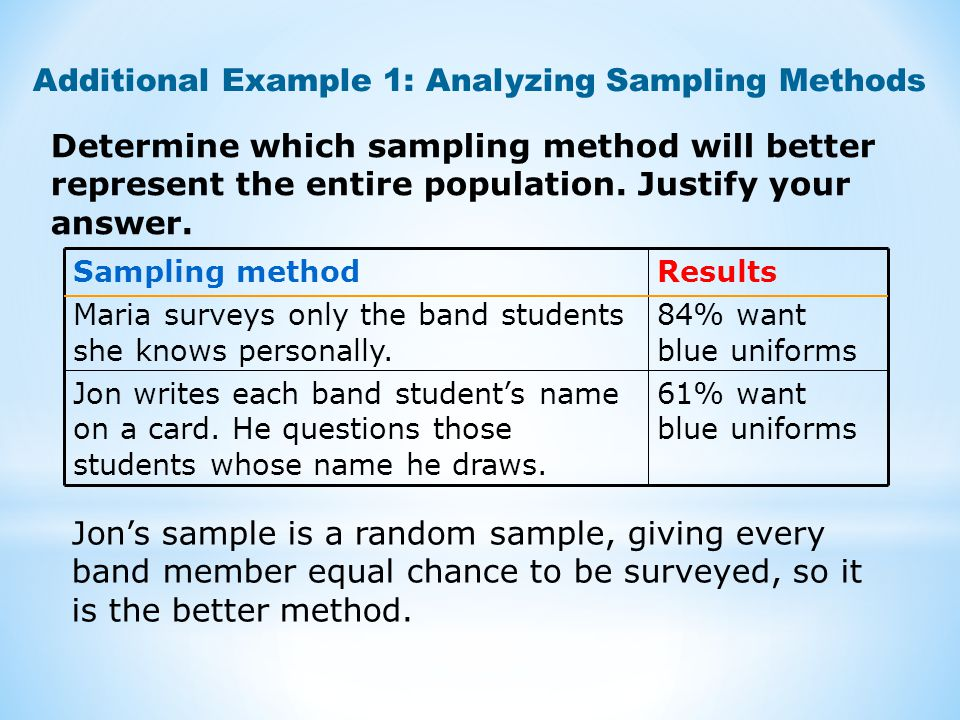 Additional Example 1: Analyzing Sampling Methods