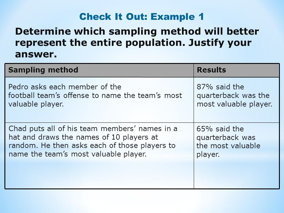 Check It Out: Example 1 Determine which sampling method will better represent the entire population. Justify your answer.