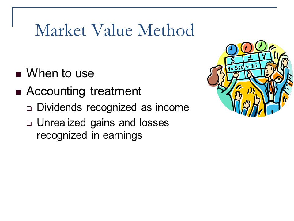 Market Value Method When to use Accounting treatment