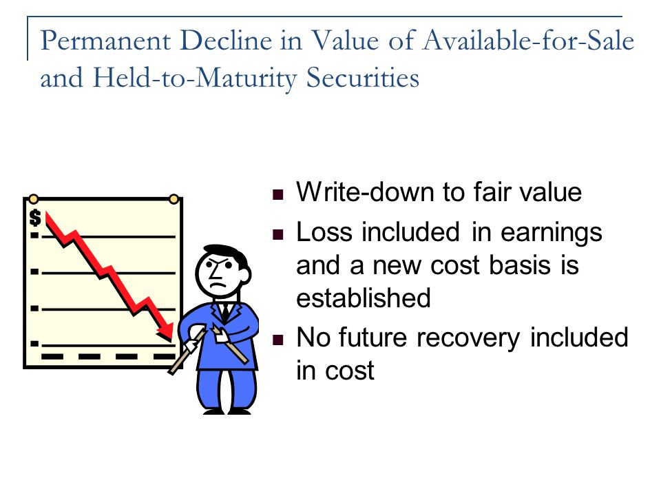 Permanent Decline in Value of Available-for-Sale and Held-to-Maturity Securities
