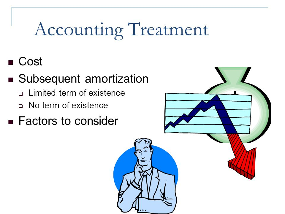 Accounting Treatment Cost Subsequent amortization Factors to consider