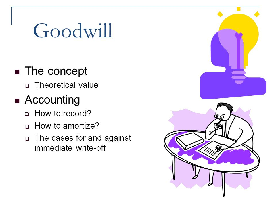 Goodwill The concept Accounting Theoretical value How to record