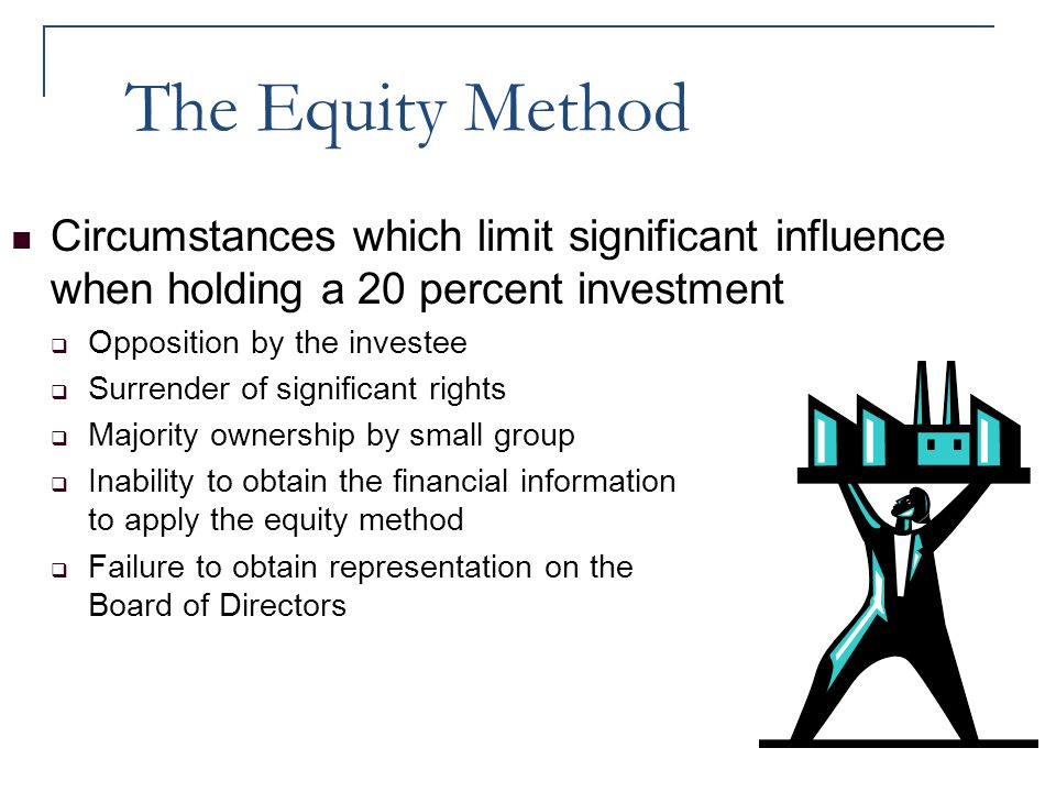 The Equity Method Circumstances which limit significant influence when holding a 20 percent investment.