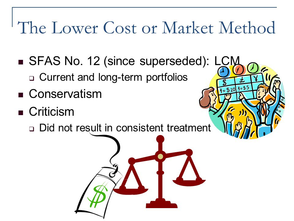 The Lower Cost or Market Method