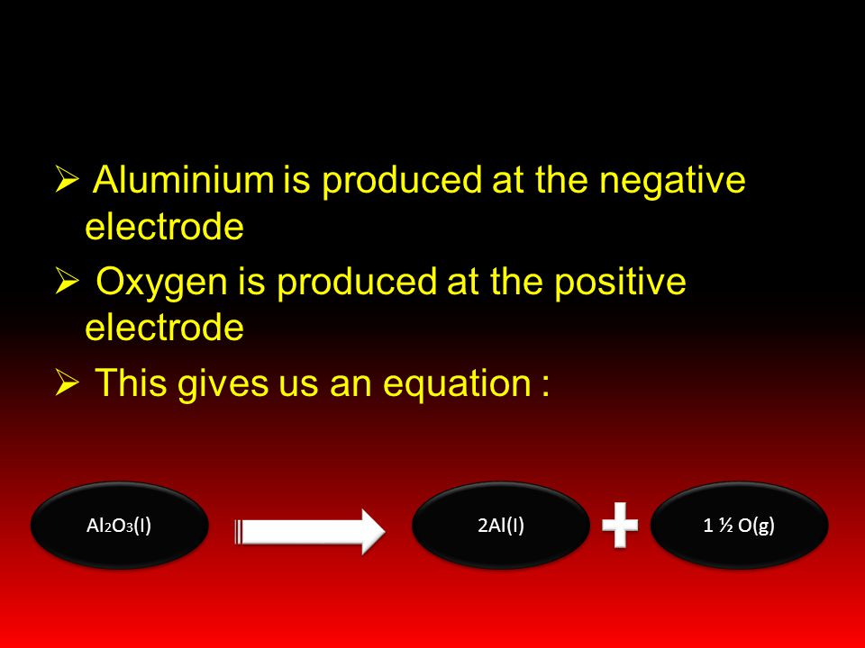 Aluminium is produced at the negative electrode