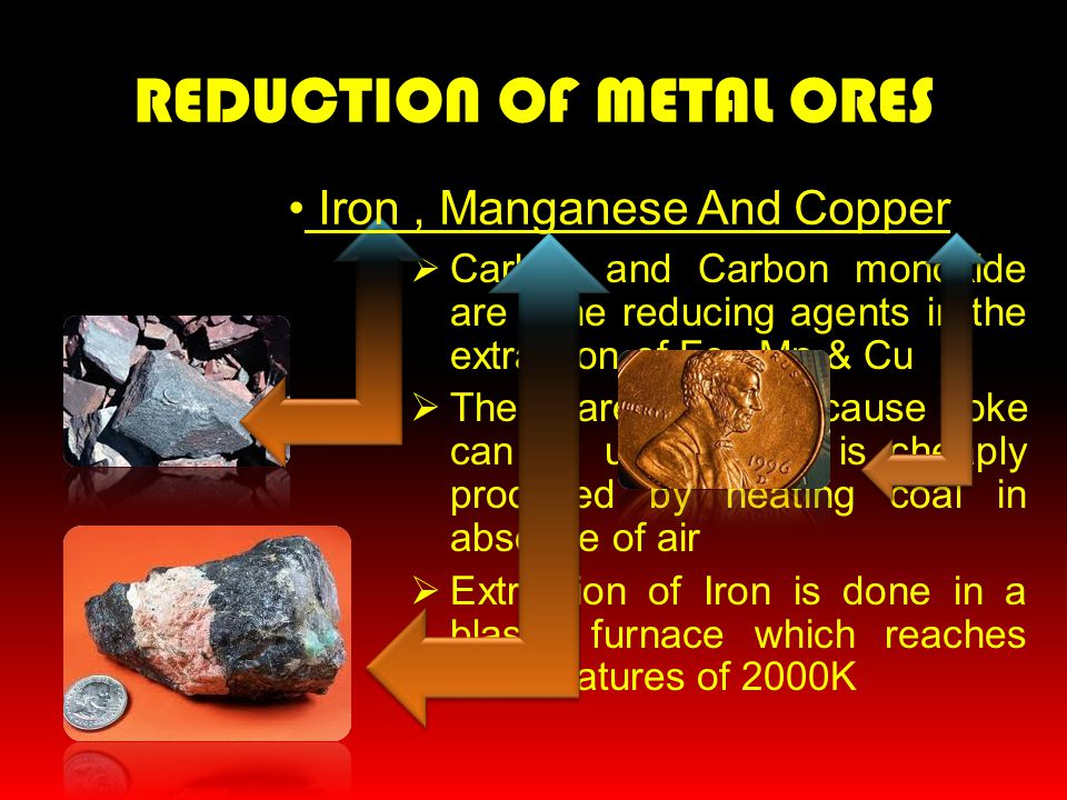 REDUCTION OF METAL ORES