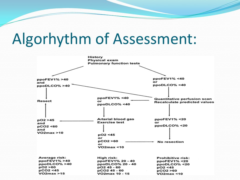Algorhythm of Assessment: