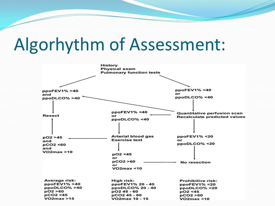 Algorhythm of Assessment: