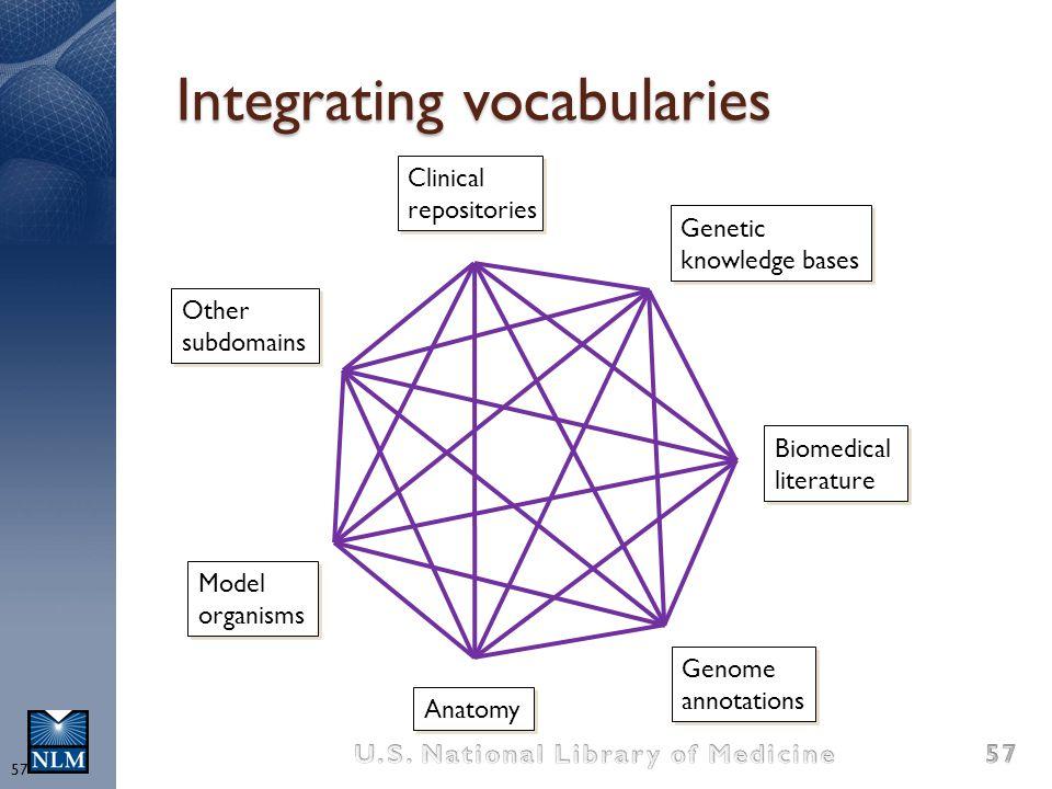 Integrating vocabularies