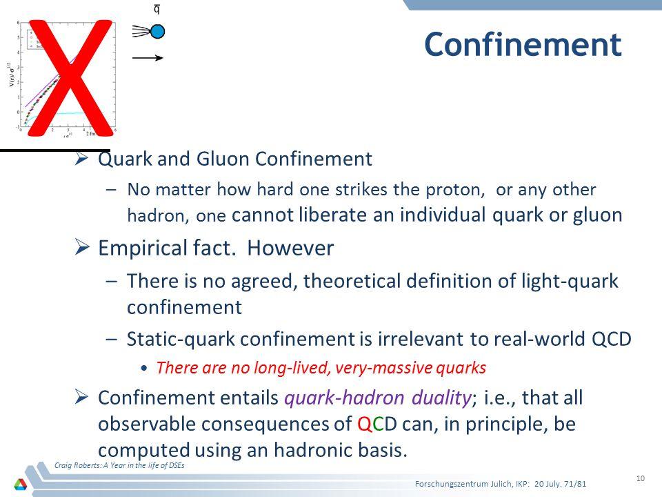X Confinement Empirical fact. However Quark and Gluon Confinement