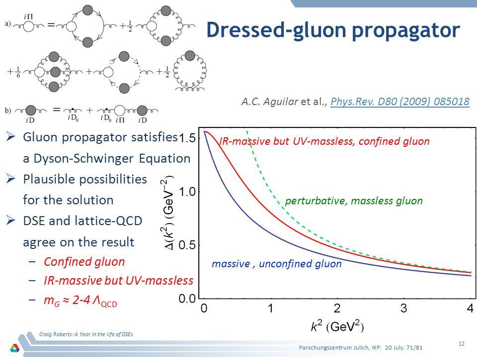 Dressed-gluon propagator
