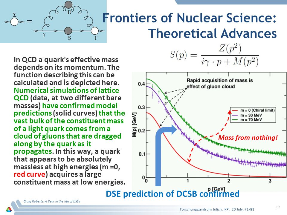 Frontiers of Nuclear Science: Theoretical Advances