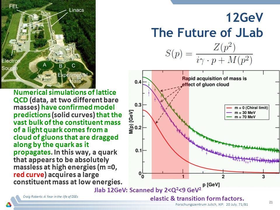 12GeV The Future of JLab