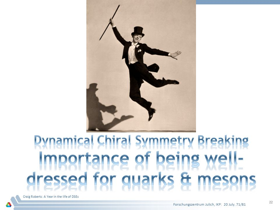 Dynamical Chiral Symmetry Breaking Importance of being well-dressed for quarks & mesons