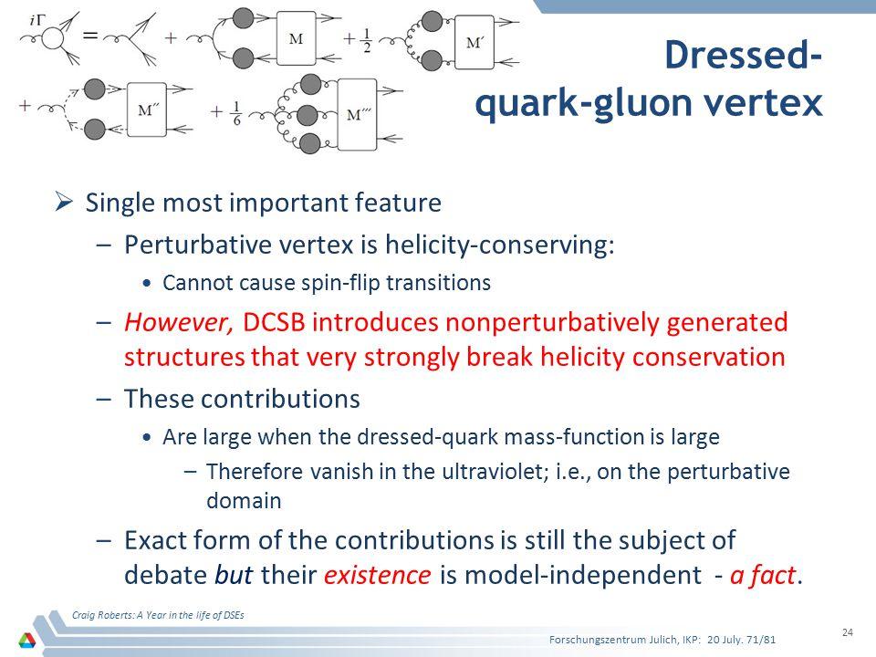 Dressed- quark-gluon vertex