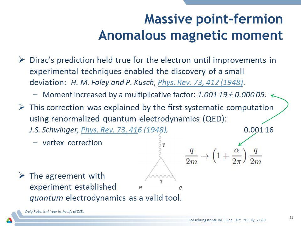 Massive point-fermion Anomalous magnetic moment