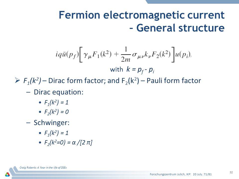 Fermion electromagnetic current – General structure