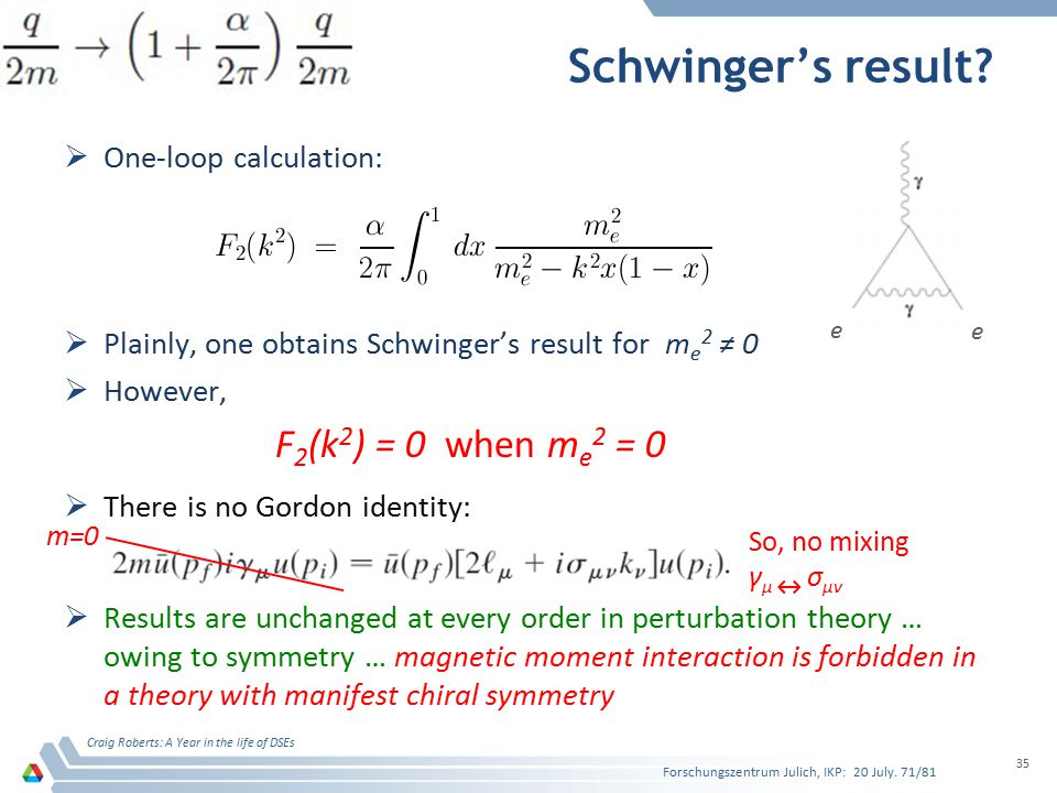 Schwinger's result F2(k2) = 0 when me2 = 0 One-loop calculation: