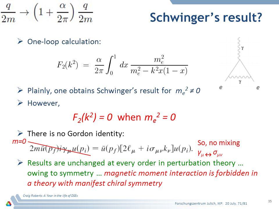 Schwinger's result F2(k2) = 0 when me2 = 0 One-loop calculation: