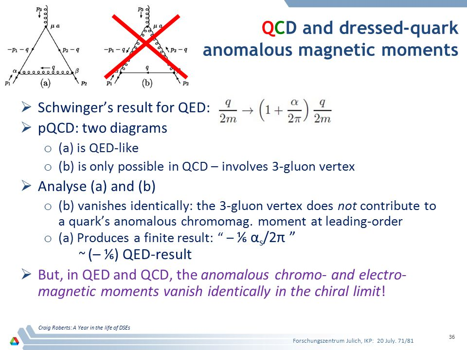 QCD and dressed-quark anomalous magnetic moments