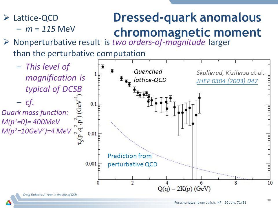 Dressed-quark anomalous chromomagnetic moment
