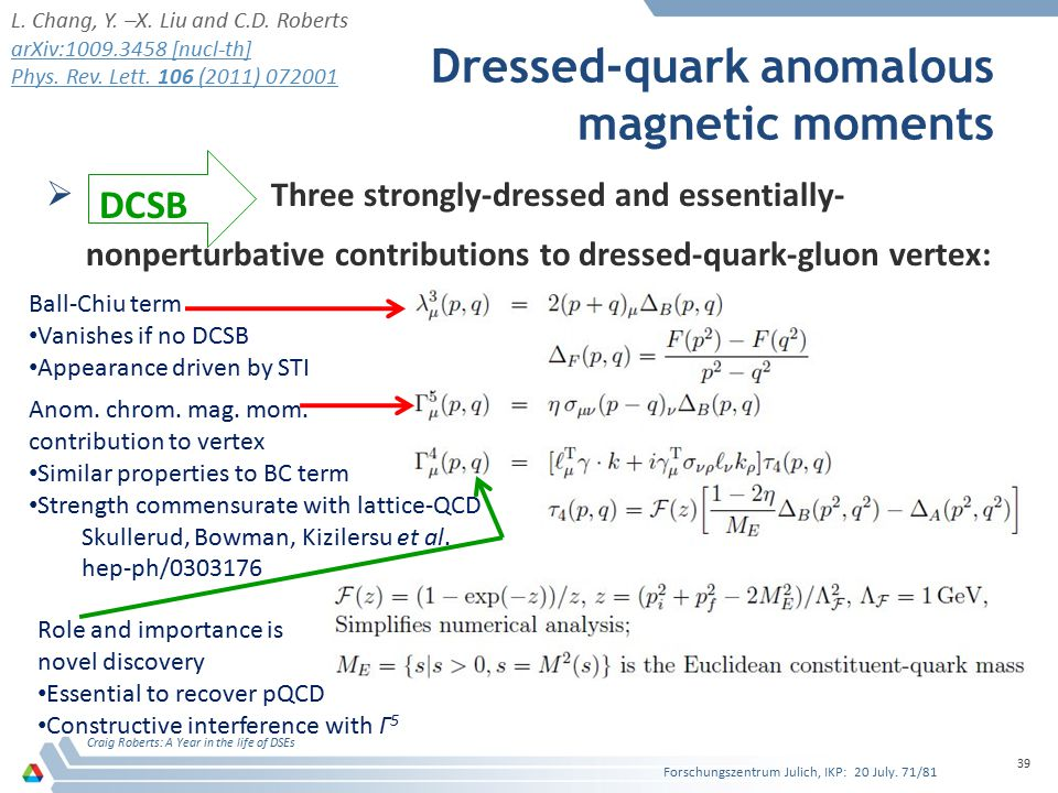 Dressed-quark anomalous magnetic moments