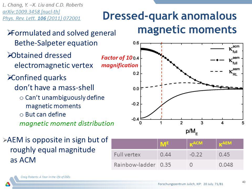 Dressed-quark anomalous magnetic moments