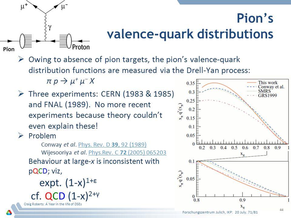 Pion's valence-quark distributions