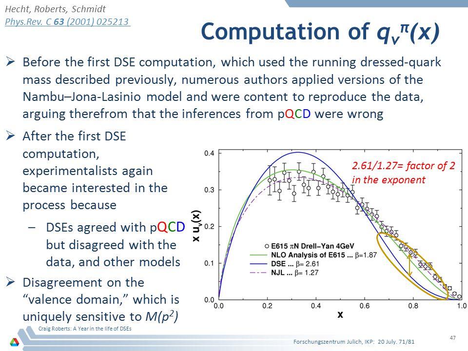 Hecht, Roberts, Schmidt Phys.Rev. C 63 (2001) 025213. Computation of qvπ(x)