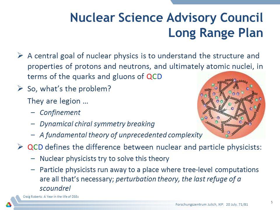 Nuclear Science Advisory Council Long Range Plan