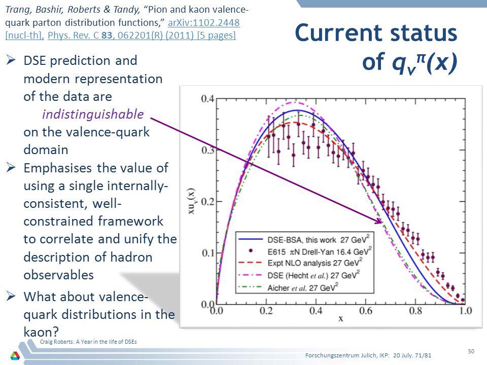 Current status of qvπ(x)