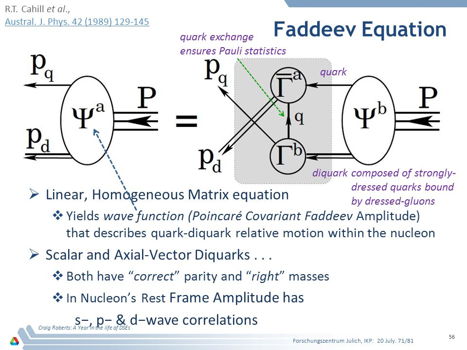 Faddeev Equation Linear, Homogeneous Matrix equation
