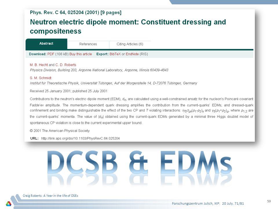 DCSB & EDMs Forschungszentrum Julich, IKP: 20 July. 71/81
