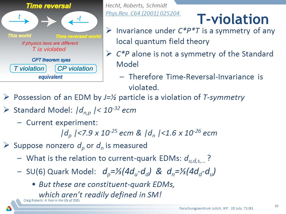 Hecht, Roberts, Schmidt Phys.Rev. C64 (2001) 025204. T-violation. Invariance under C*P*T is a symmetry of any local quantum field theory.
