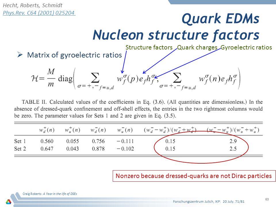 Quark EDMs Nucleon structure factors