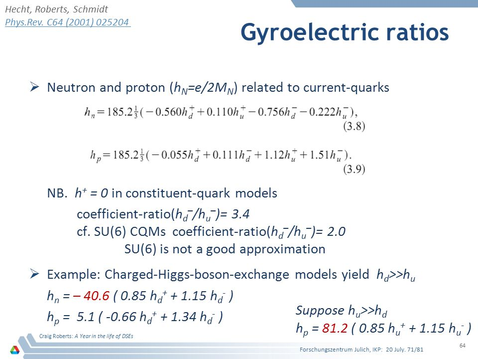 Hecht, Roberts, Schmidt Phys.Rev. C64 (2001) 025204. Gyroelectric ratios. Neutron and proton (hN=e/2MN) related to current-quarks.