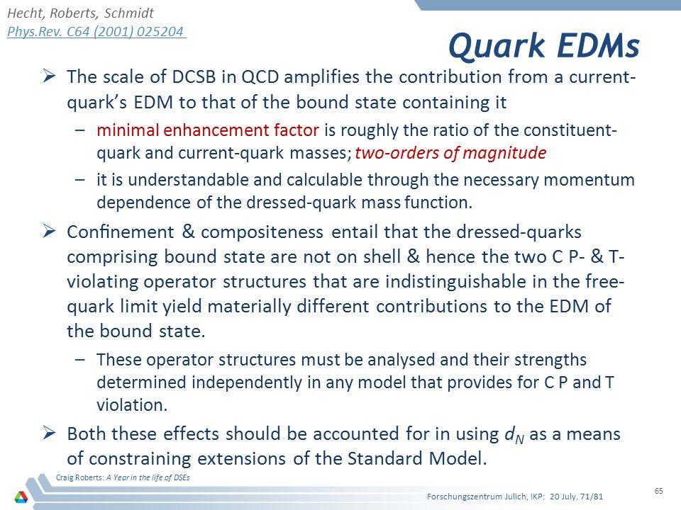 Hecht, Roberts, Schmidt Phys.Rev. C64 (2001) 025204. Quark EDMs.
