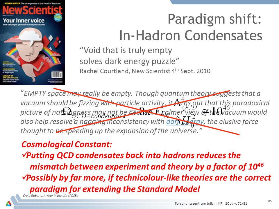 Paradigm shift: In-Hadron Condensates