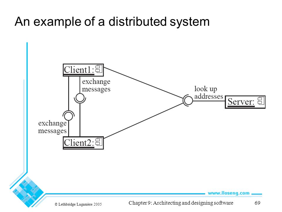 An example of a distributed system