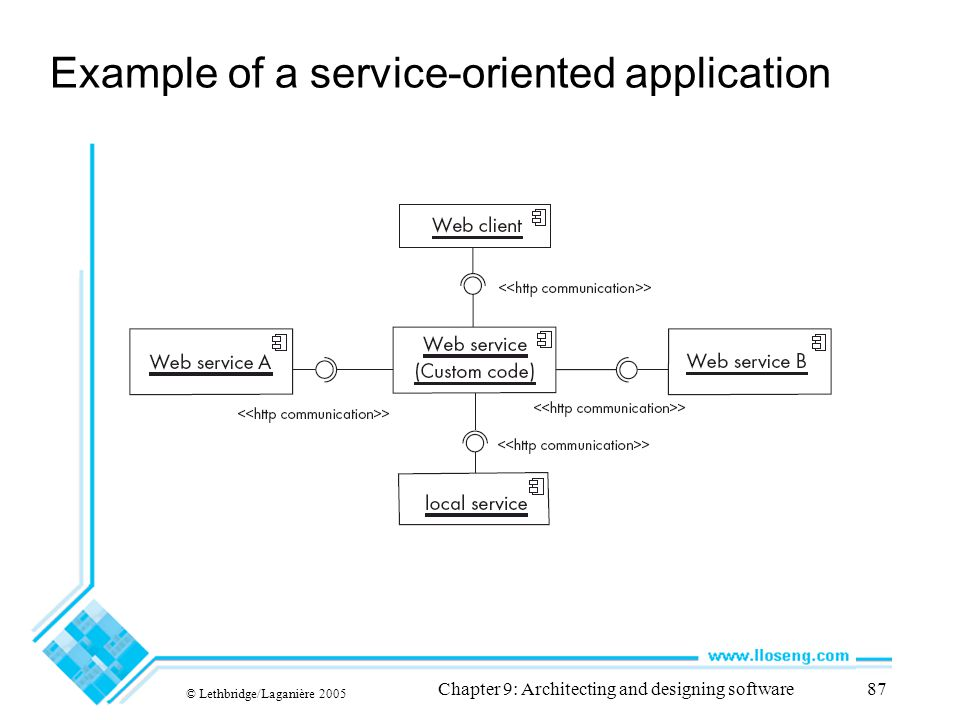 Example of a service-oriented application