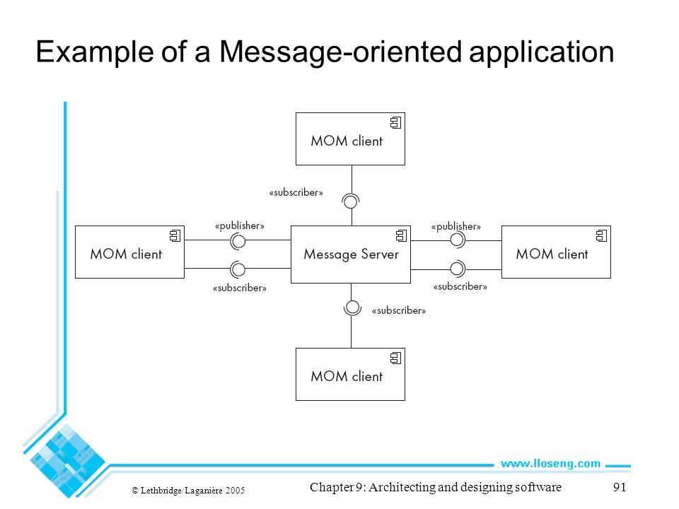 Example of a Message-oriented application